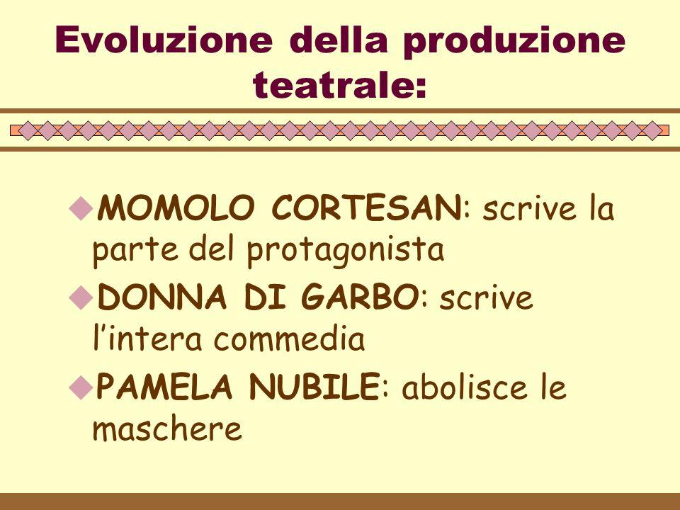 Evoluzione della produzione teatrale: