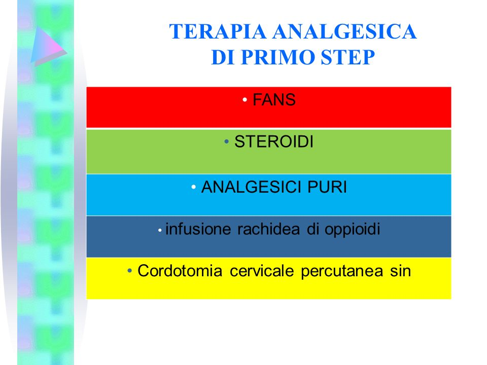 TERAPIA ANALGESICA DI PRIMO STEP