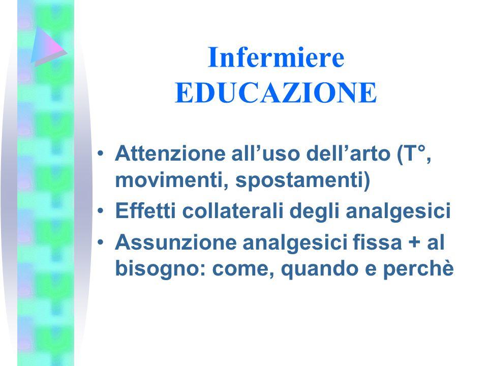 Infermiere EDUCAZIONE