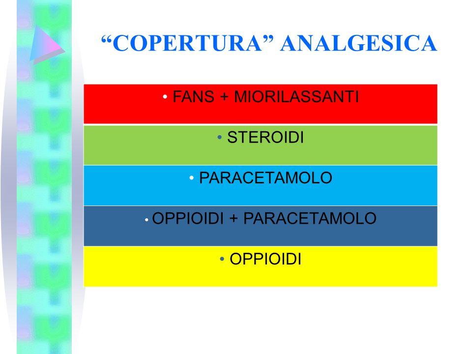 COPERTURA ANALGESICA