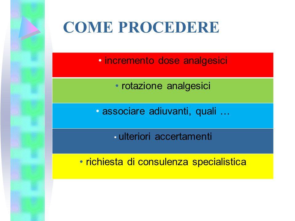 COME PROCEDERE incremento dose analgesici rotazione analgesici