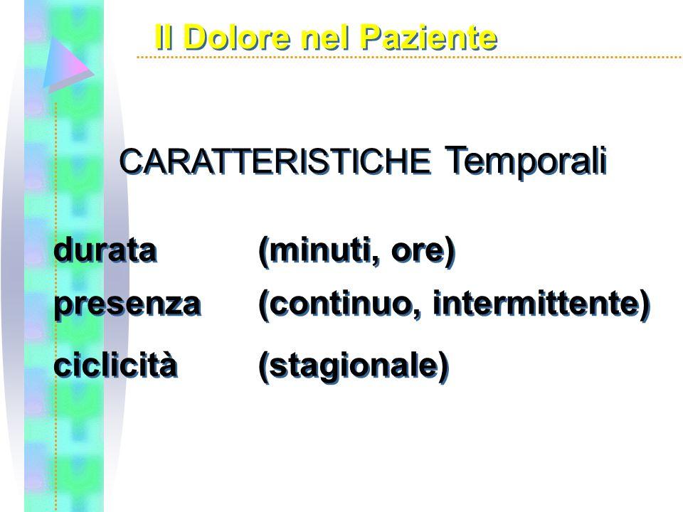Il Dolore nel Paziente CARATTERISTICHE Temporali. durata (minuti, ore) presenza (continuo, intermittente)