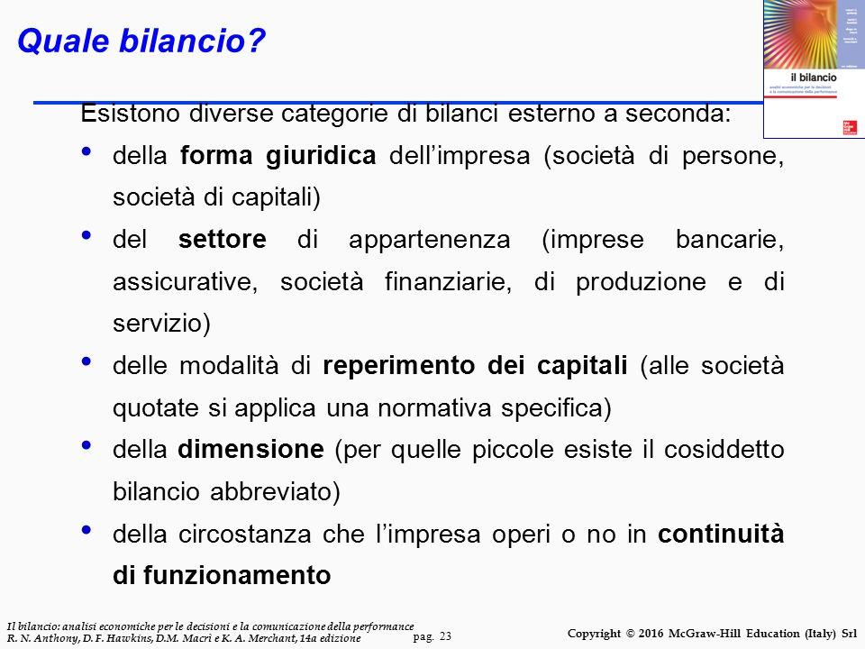 Quale bilancio Esistono diverse categorie di bilanci esterno a seconda:
