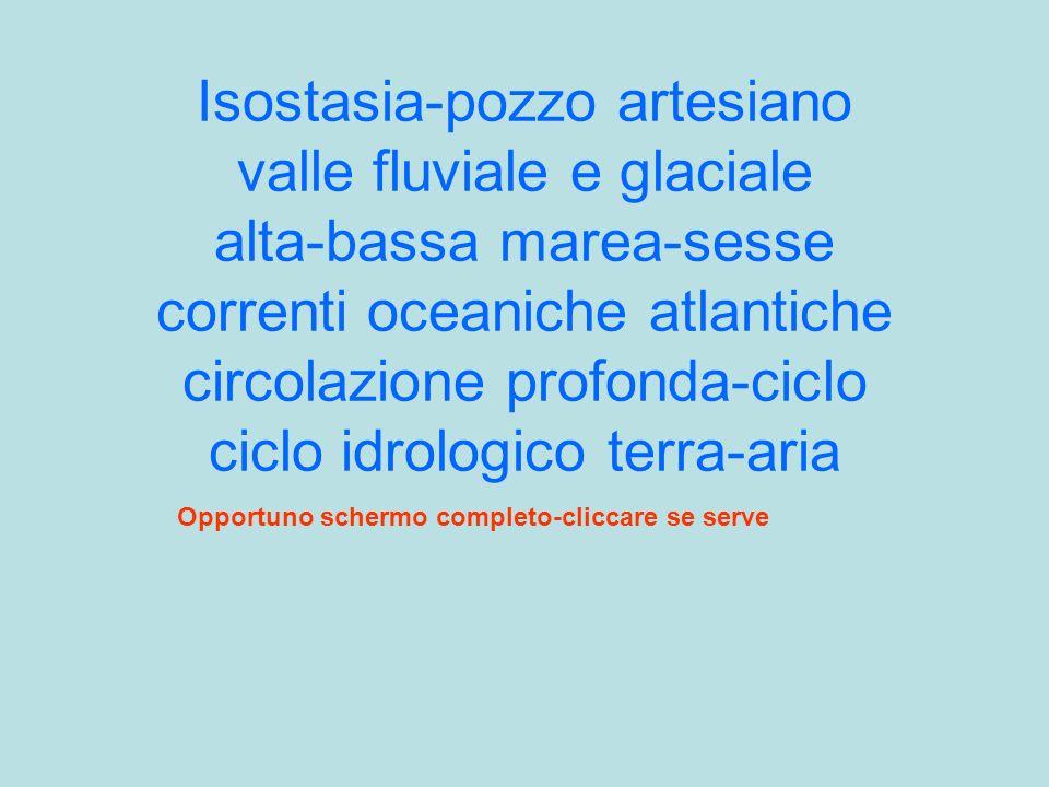 Isostasia-pozzo artesiano valle fluviale e glaciale alta-bassa marea-sesse correnti oceaniche atlantiche circolazione profonda-ciclo ciclo idrologico terra-aria