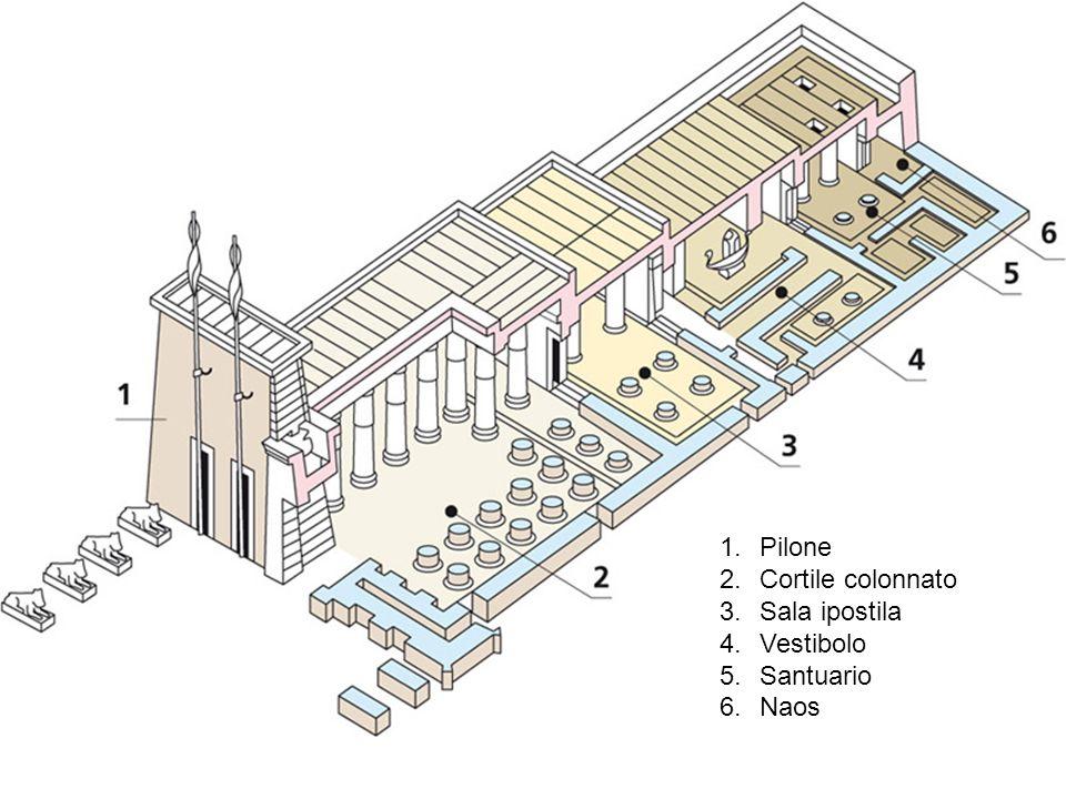 Pilone Cortile colonnato Sala ipostila Vestibolo Santuario Naos