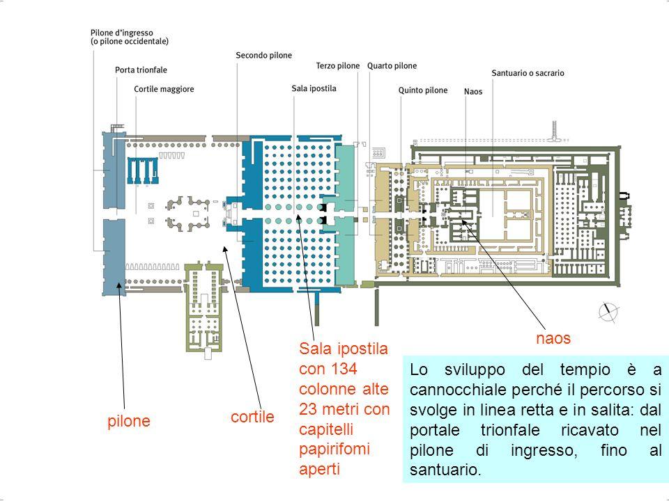 naos Sala ipostila con 134 colonne alte 23 metri con capitelli papirifomi aperti.