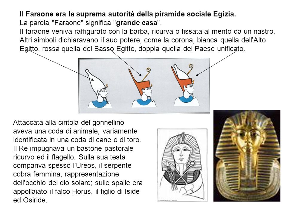 Il Faraone era la suprema autorità della piramide sociale Egizia.