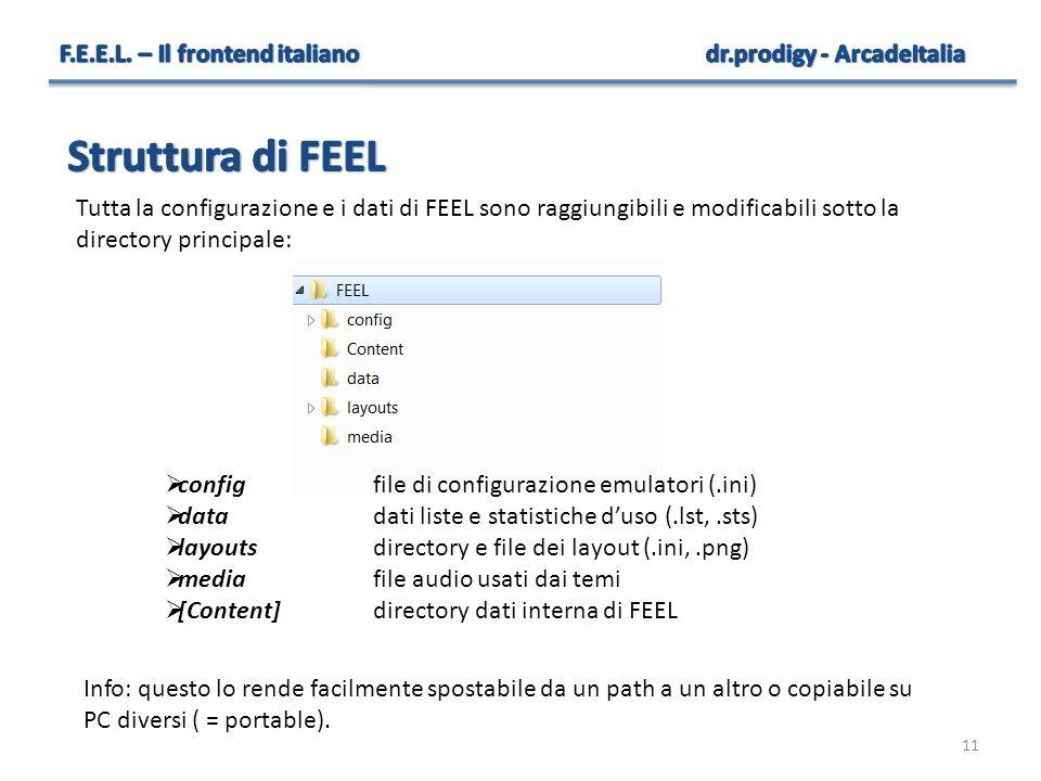 Struttura di FEEL F.E.E.L. – Il frontend italiano