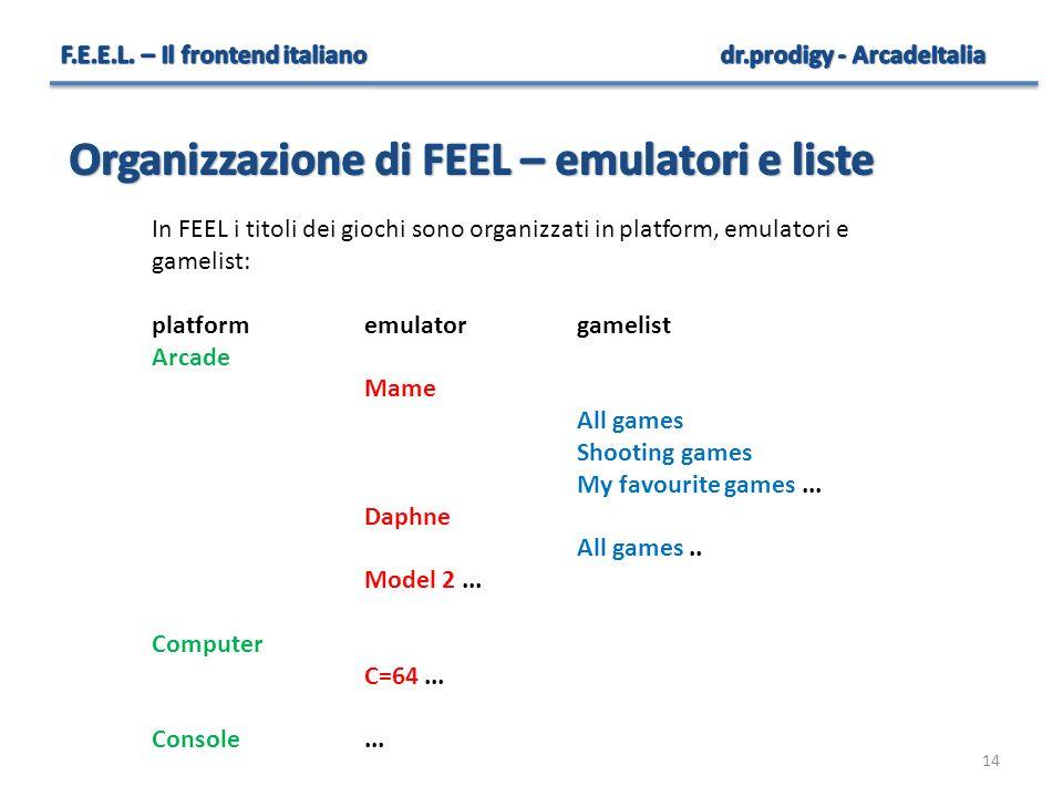 Organizzazione di FEEL – emulatori e liste