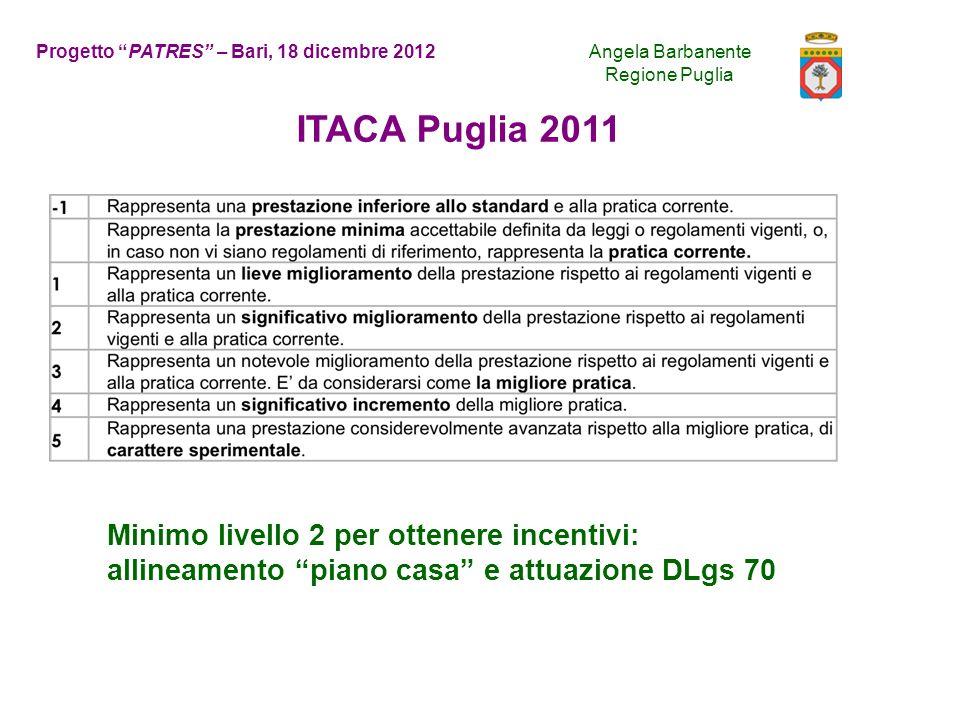 ITACA Puglia 2011 Minimo livello 2 per ottenere incentivi: