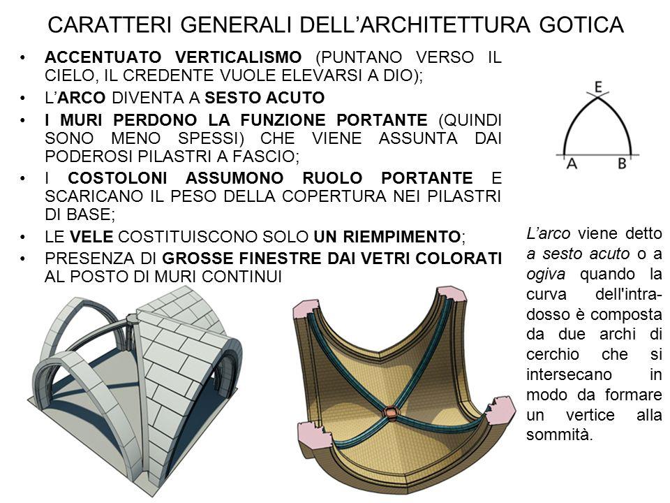 CARATTERI GENERALI DELL'ARCHITETTURA GOTICA