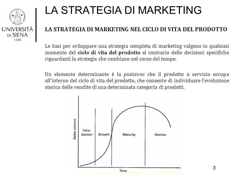 LA STRATEGIA DI MARKETING