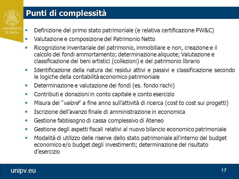 Punti di complessità Definizione del primo stato patrimoniale (e relativa certificazione PW&C) Valutazione e composizione del Patrimonio Netto.