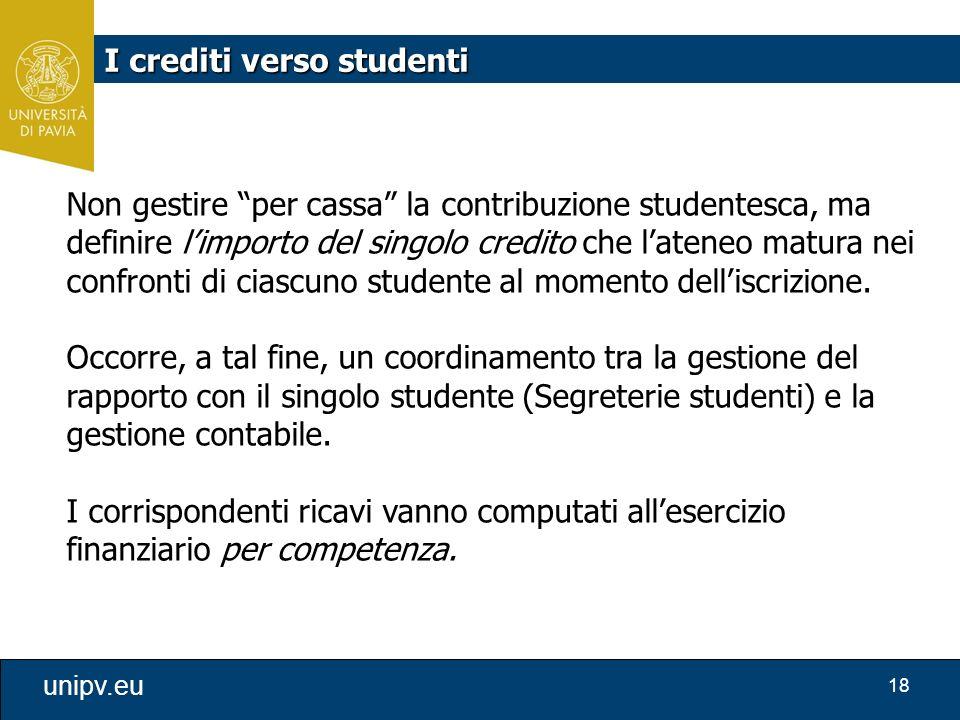 I crediti verso studenti