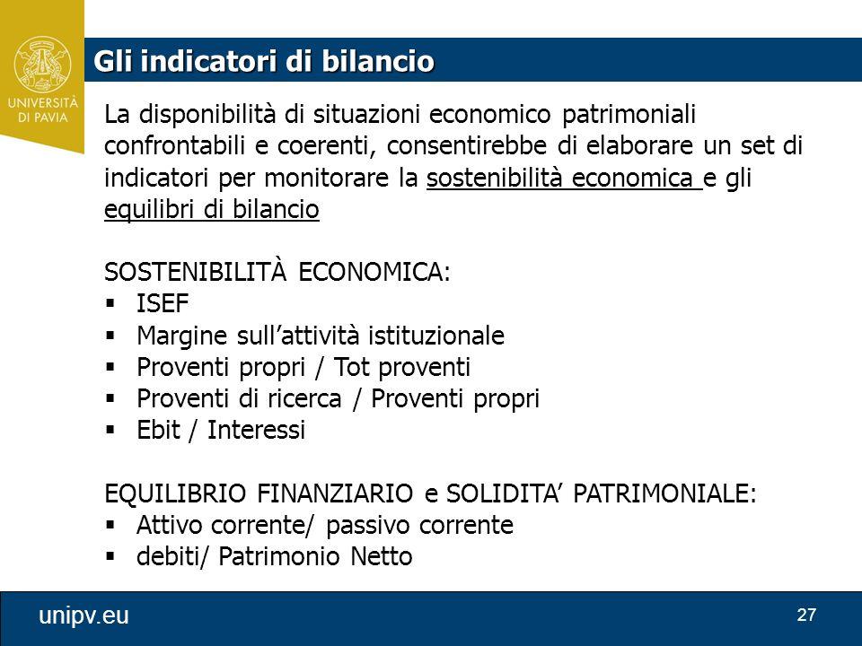 Gli indicatori di bilancio