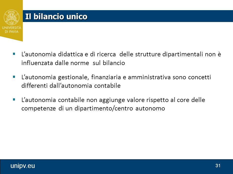 Il bilancio unico L'autonomia didattica e di ricerca delle strutture dipartimentali non è influenzata dalle norme sul bilancio.