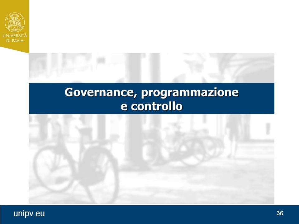 Governance, programmazione