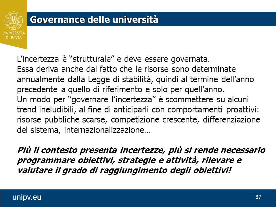 Governance delle università