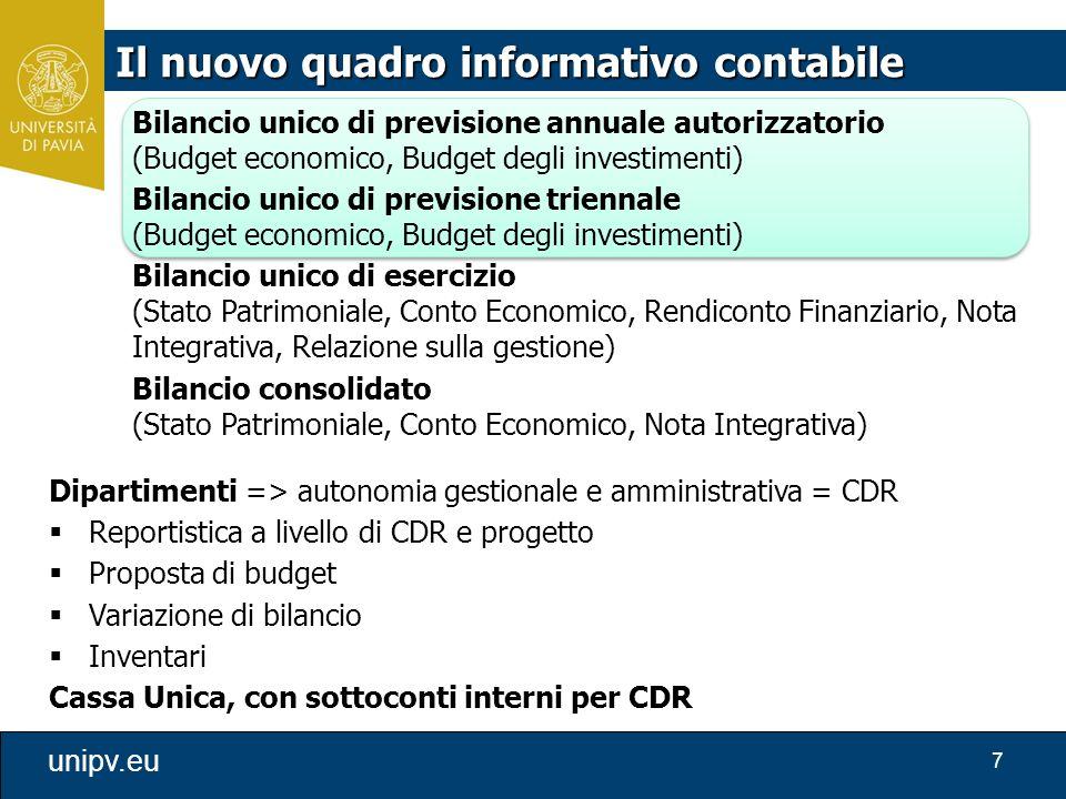 Il nuovo quadro informativo contabile