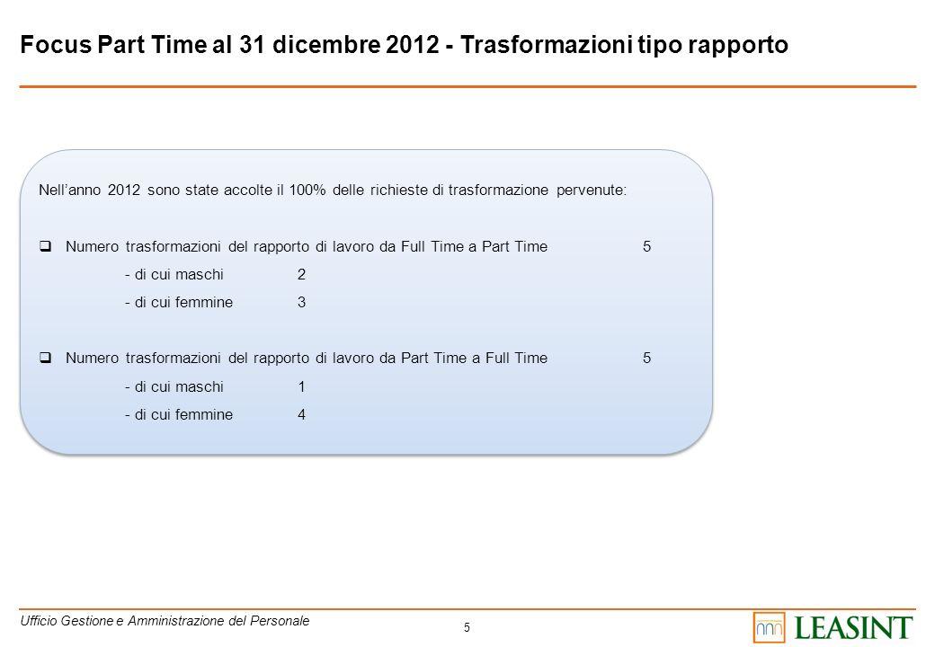 Focus Part Time al 31 dicembre 2012 - Trasformazioni tipo rapporto