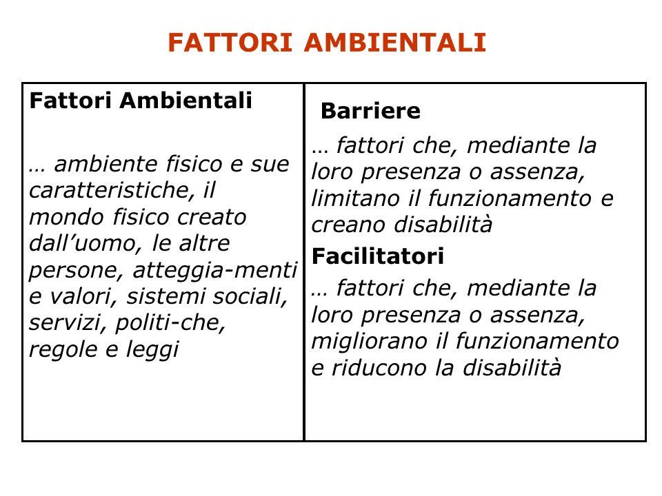 Barriere FATTORI AMBIENTALI Fattori Ambientali