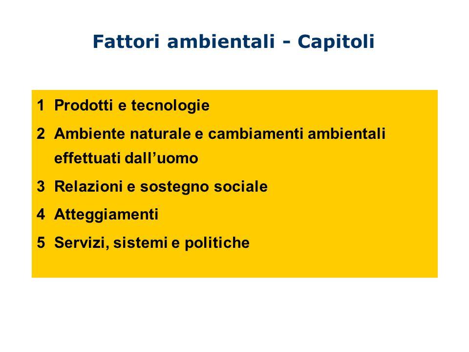 Fattori ambientali - Capitoli