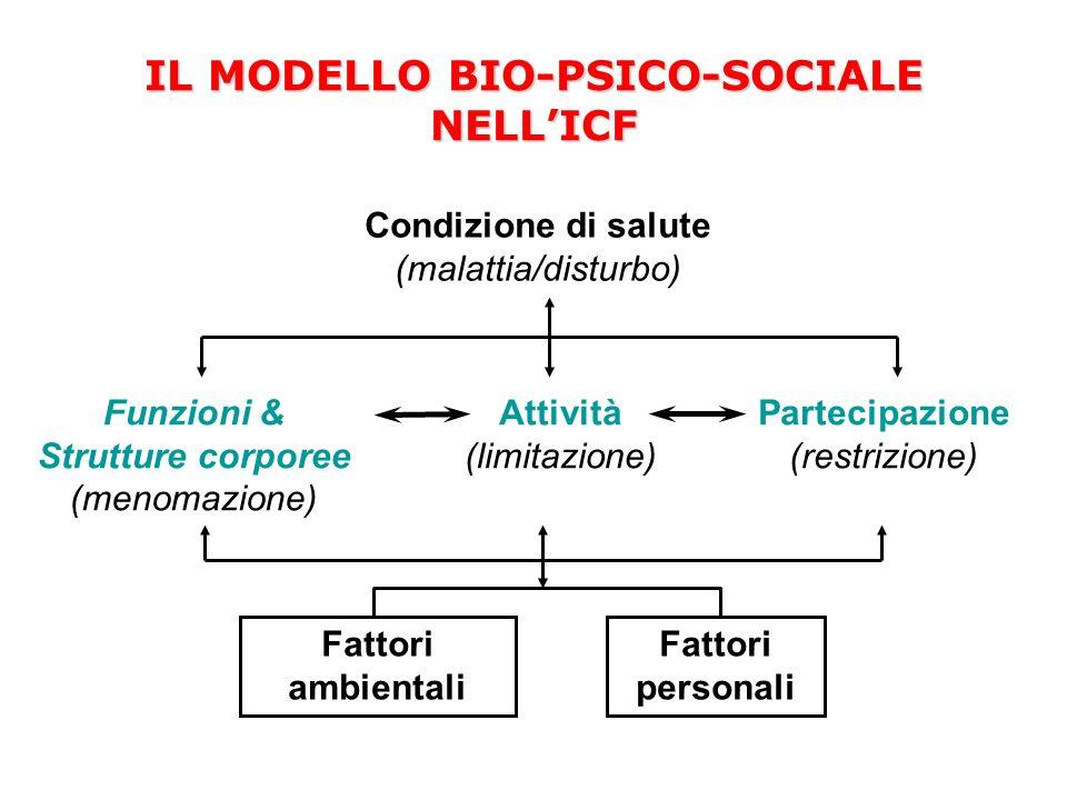IL MODELLO BIO-PSICO-SOCIALE NELL'ICF