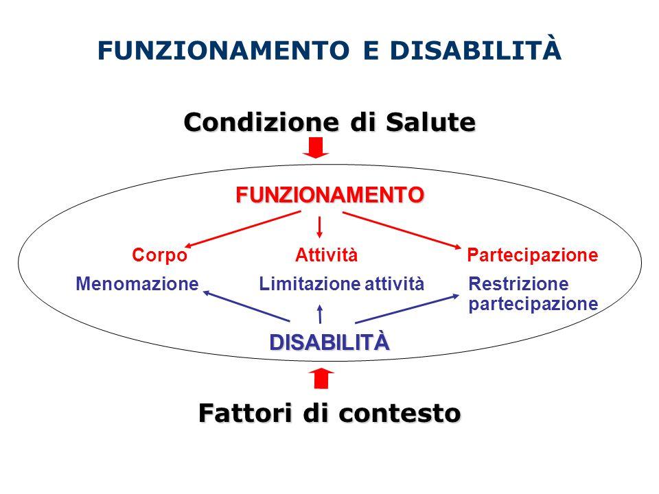 FUNZIONAMENTO E DISABILITÀ