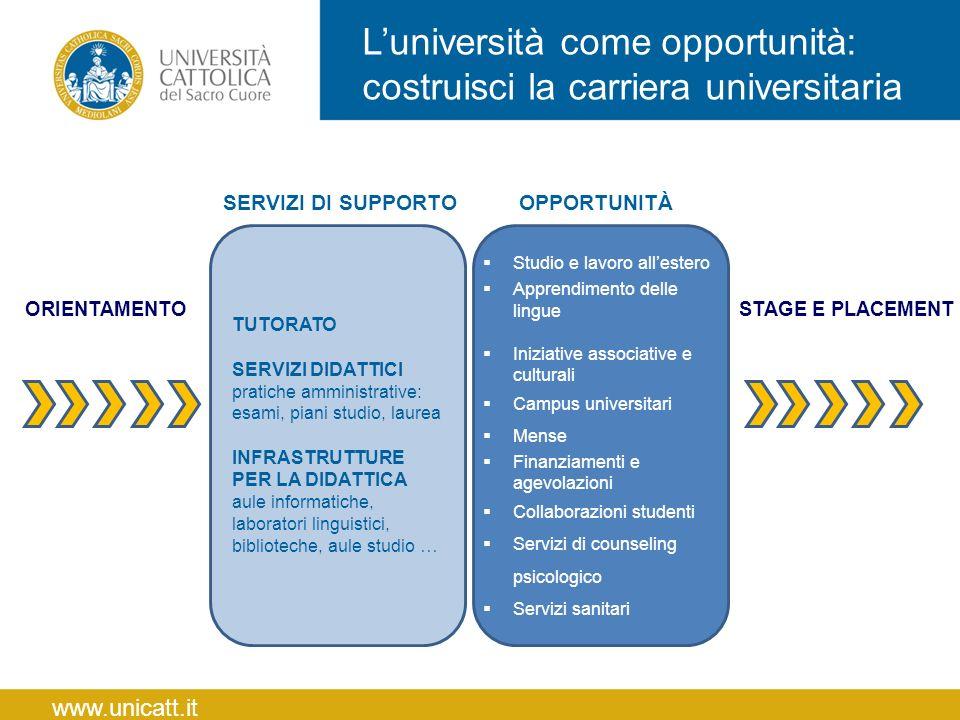 L'università come opportunità: costruisci la carriera universitaria
