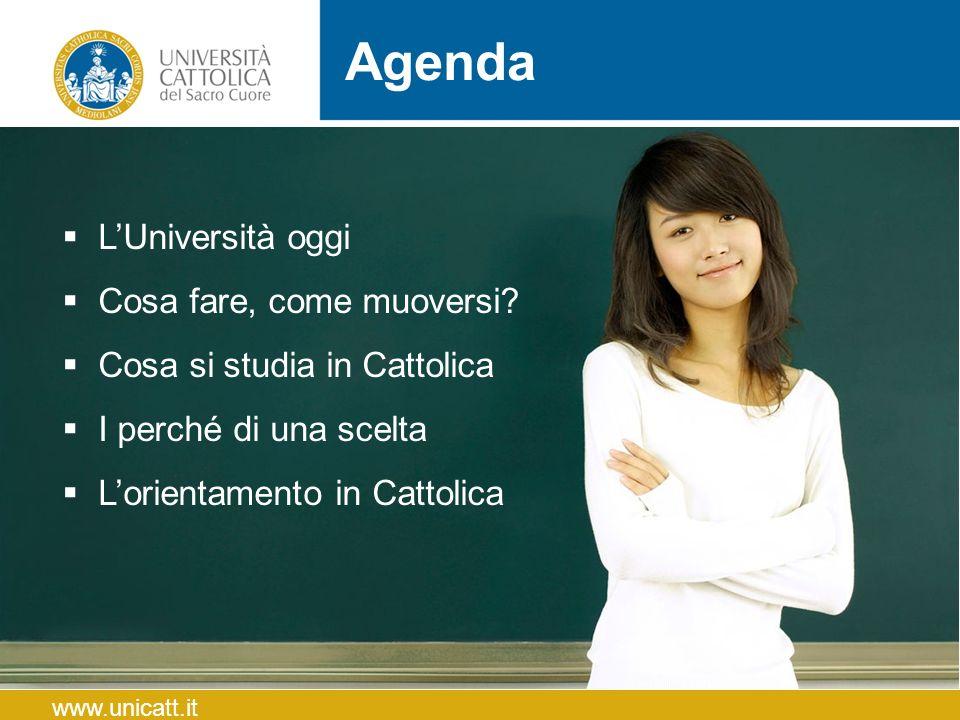 Agenda L'Università oggi Cosa fare, come muoversi