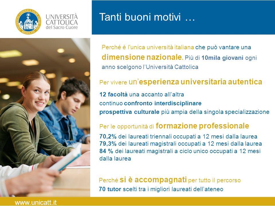 Tanti buoni motivi … www.unicatt.it