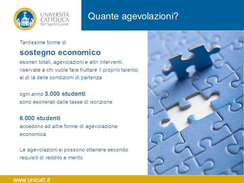 Quante agevolazioni sostegno economico 6.000 studenti www.unicatt.it