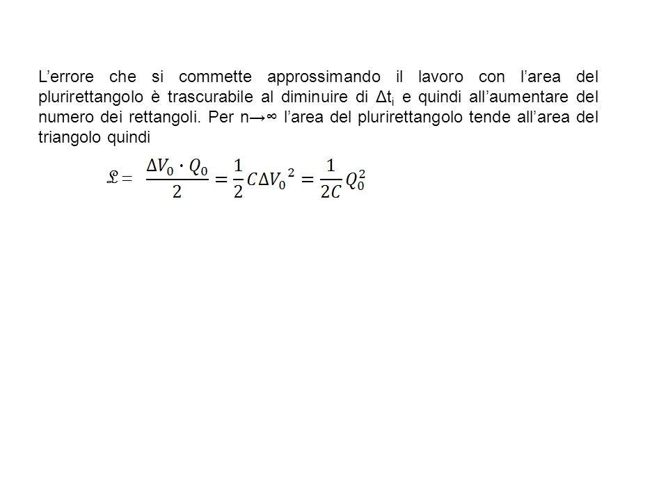 L'errore che si commette approssimando il lavoro con l'area del plurirettangolo è trascurabile al diminuire di Δti e quindi all'aumentare del numero dei rettangoli. Per n→∞ l'area del plurirettangolo tende all'area del triangolo quindi