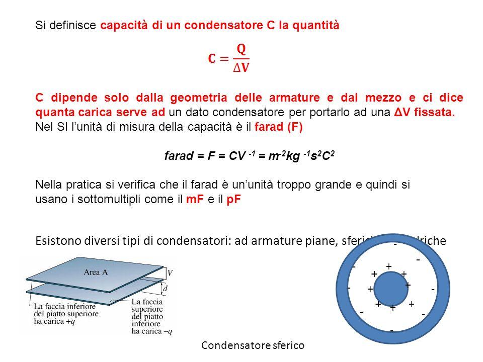 Si definisce capacità di un condensatore C la quantità