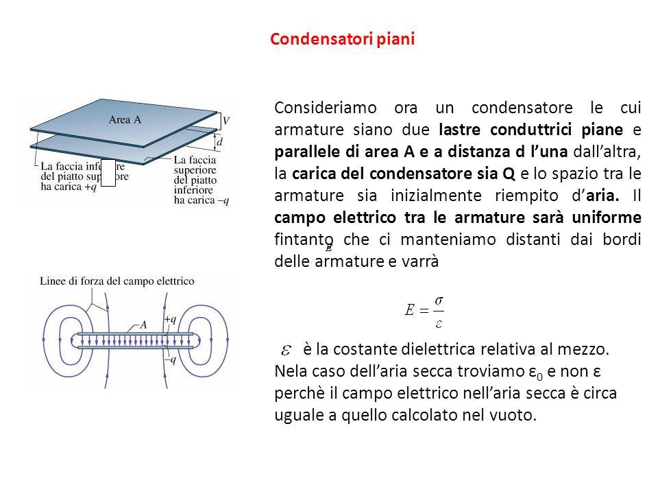 Condensatori piani