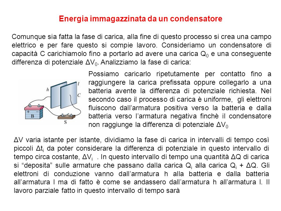 Energia immagazzinata da un condensatore