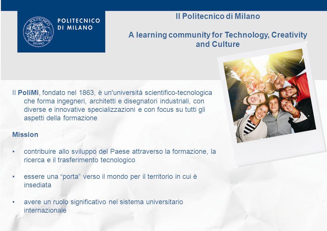 Il Politecnico di Milano