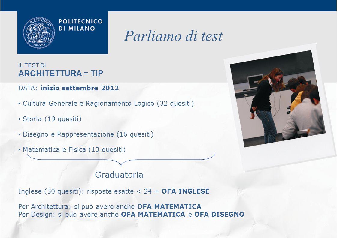 Parliamo di test ARCHITETTURA = TIP Graduatoria