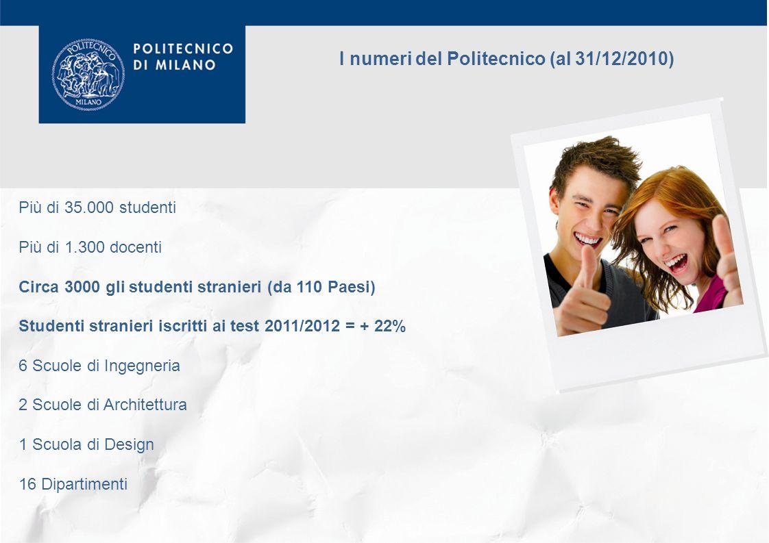 I numeri del Politecnico (al 31/12/2010)