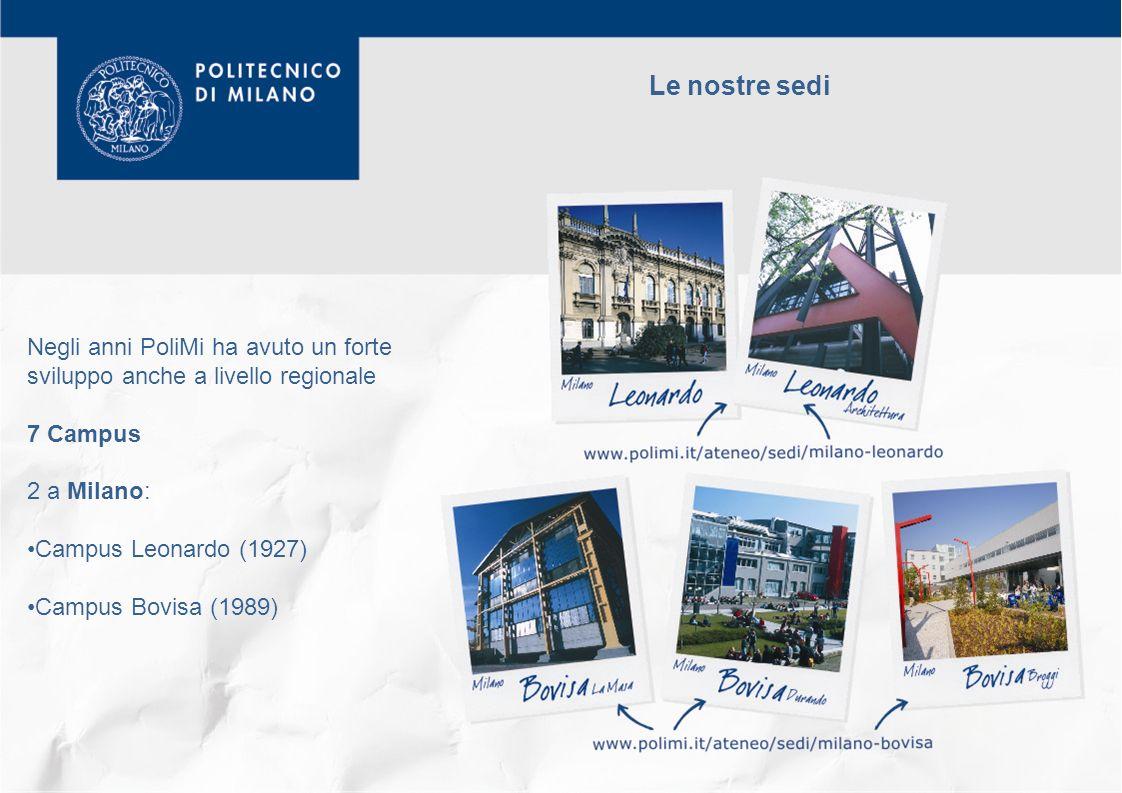 Le nostre sedi Negli anni PoliMi ha avuto un forte sviluppo anche a livello regionale. 7 Campus. 2 a Milano: