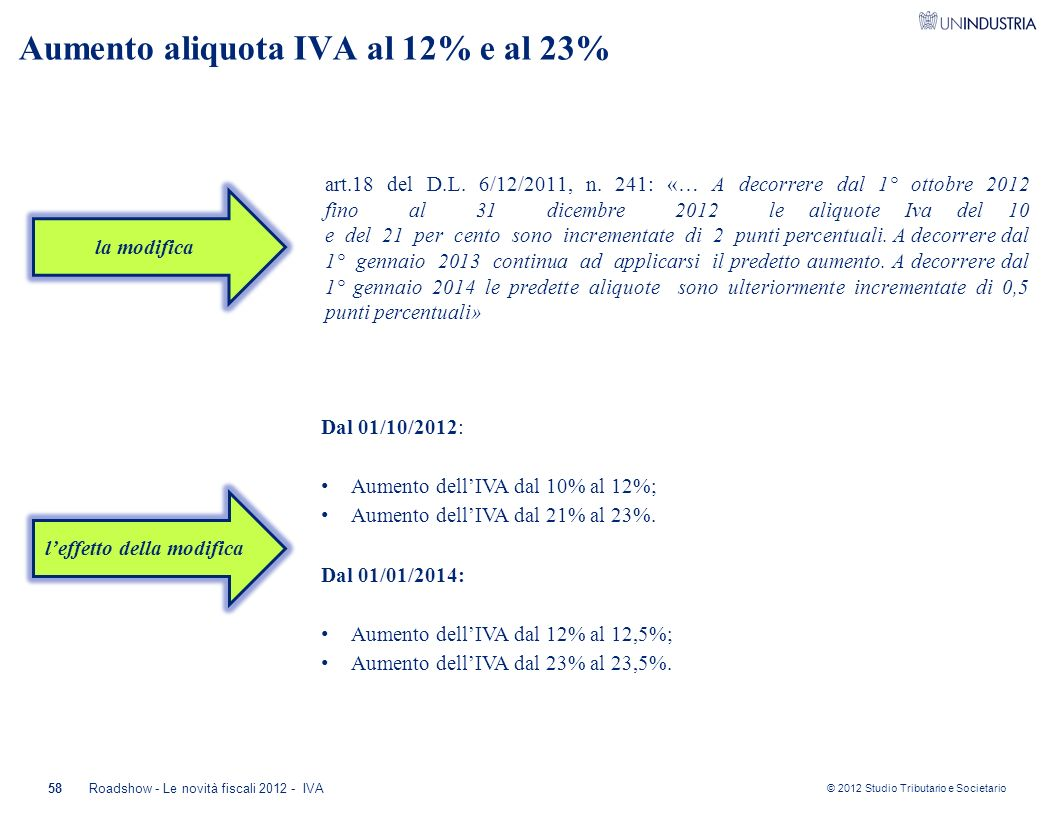 Aumento aliquota IVA al 12% e al 23%