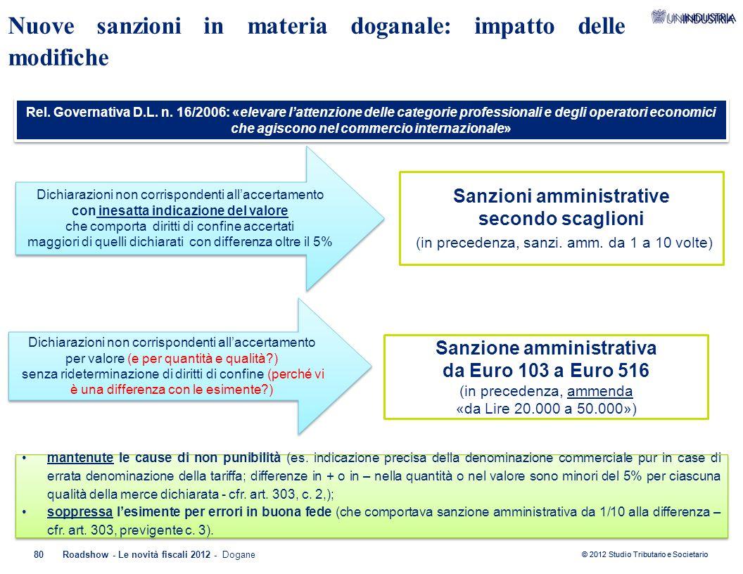 Nuove sanzioni in materia doganale: impatto delle modifiche