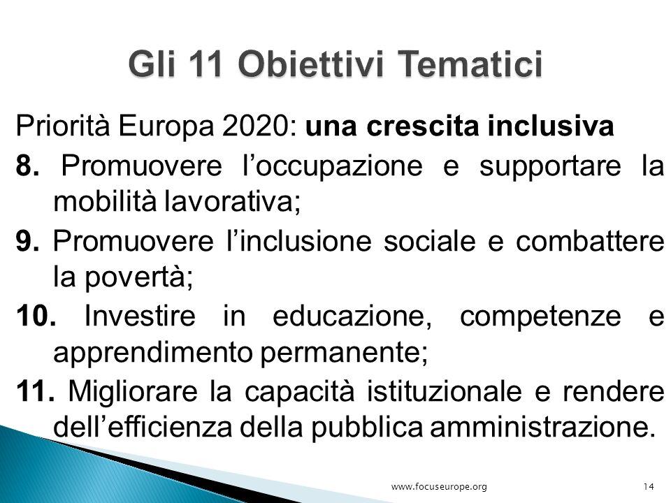 Gli 11 Obiettivi Tematici