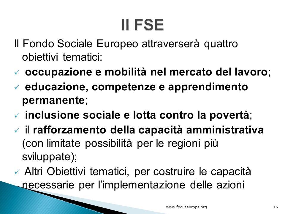 Il FSE Il Fondo Sociale Europeo attraverserà quattro obiettivi tematici: occupazione e mobilità nel mercato del lavoro;