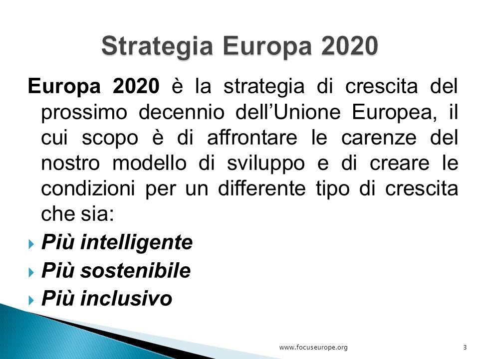Strategia Europa 2020