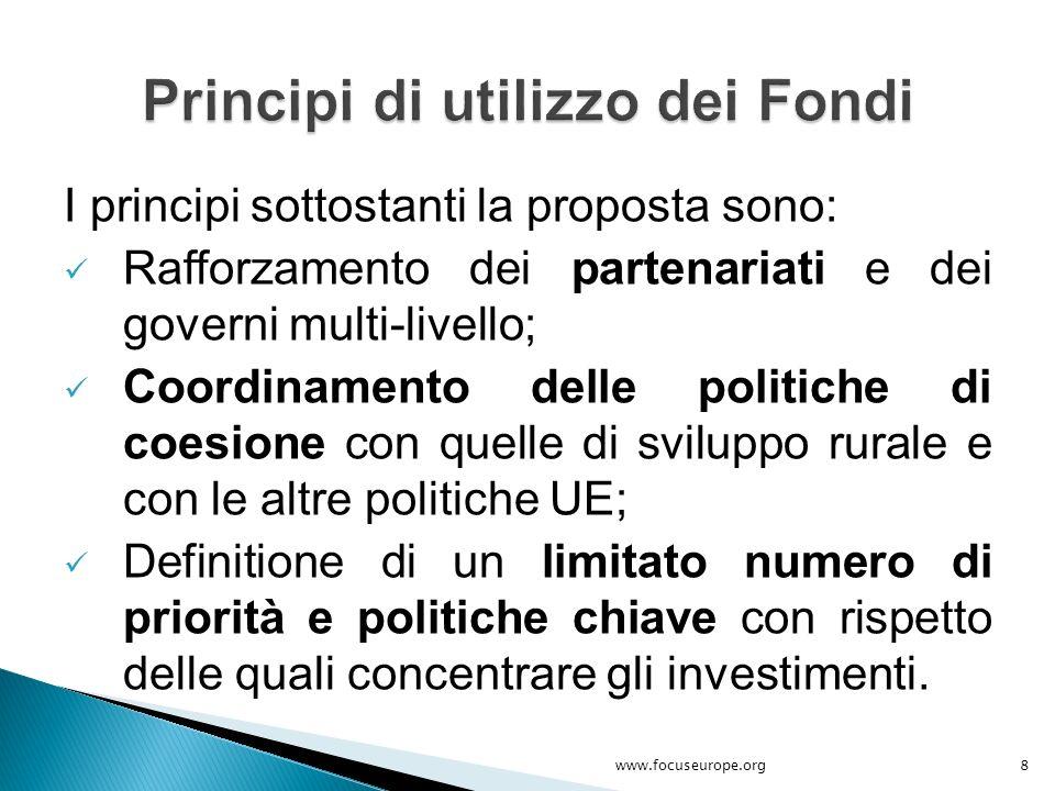 Principi di utilizzo dei Fondi