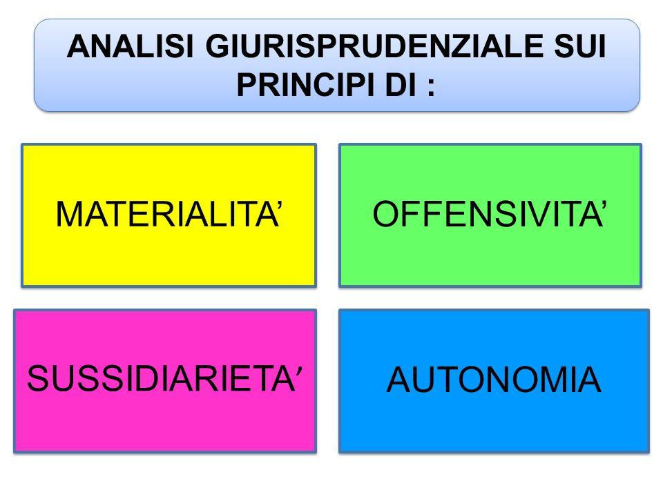 ANALISI GIURISPRUDENZIALE SUI PRINCIPI DI :
