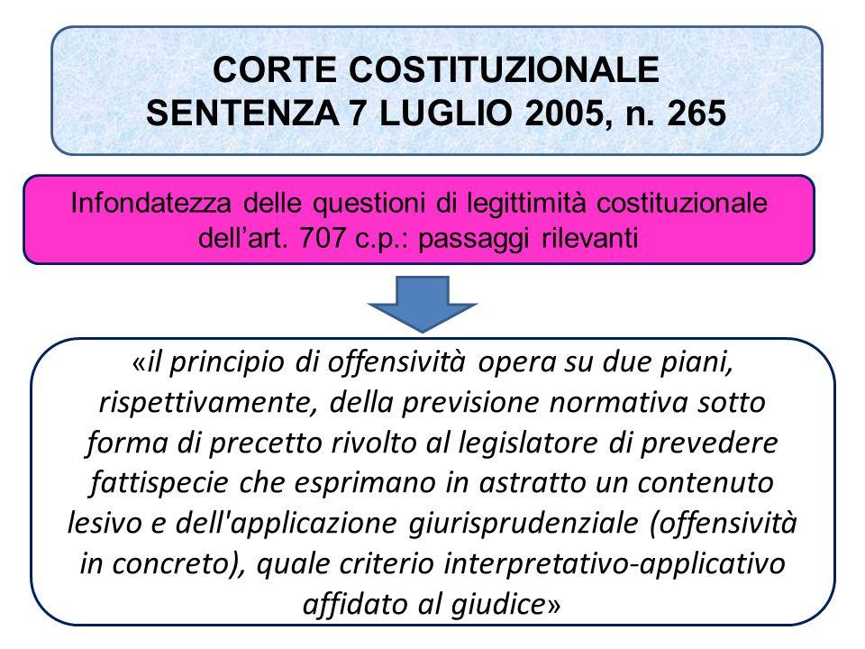 CORTE COSTITUZIONALE SENTENZA 7 LUGLIO 2005, n. 265