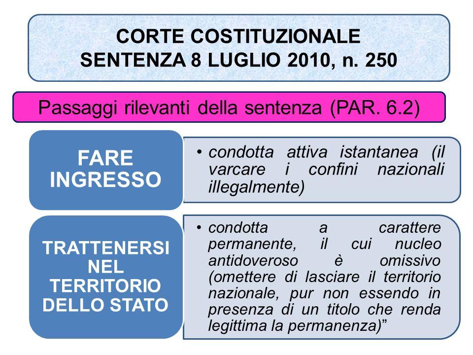 CORTE COSTITUZIONALE SENTENZA 8 LUGLIO 2010, n. 250