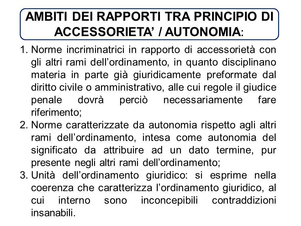 AMBITI DEI RAPPORTI TRA PRINCIPIO DI ACCESSORIETA' / AUTONOMIA: